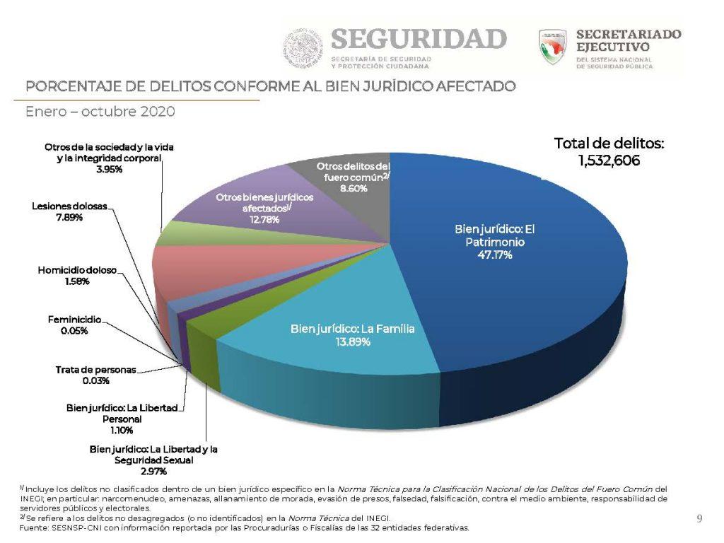 infografia violencia contra mujeres mexico