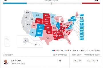 elecciones USA 2020