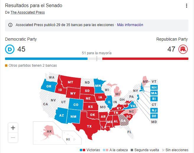 votacion senado USA2020