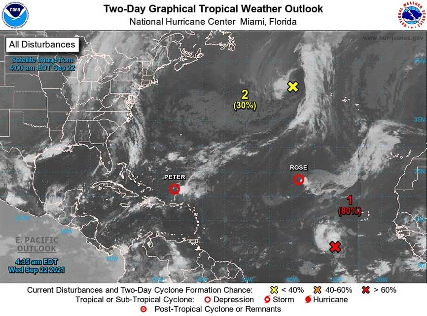 El clima en el atlantico